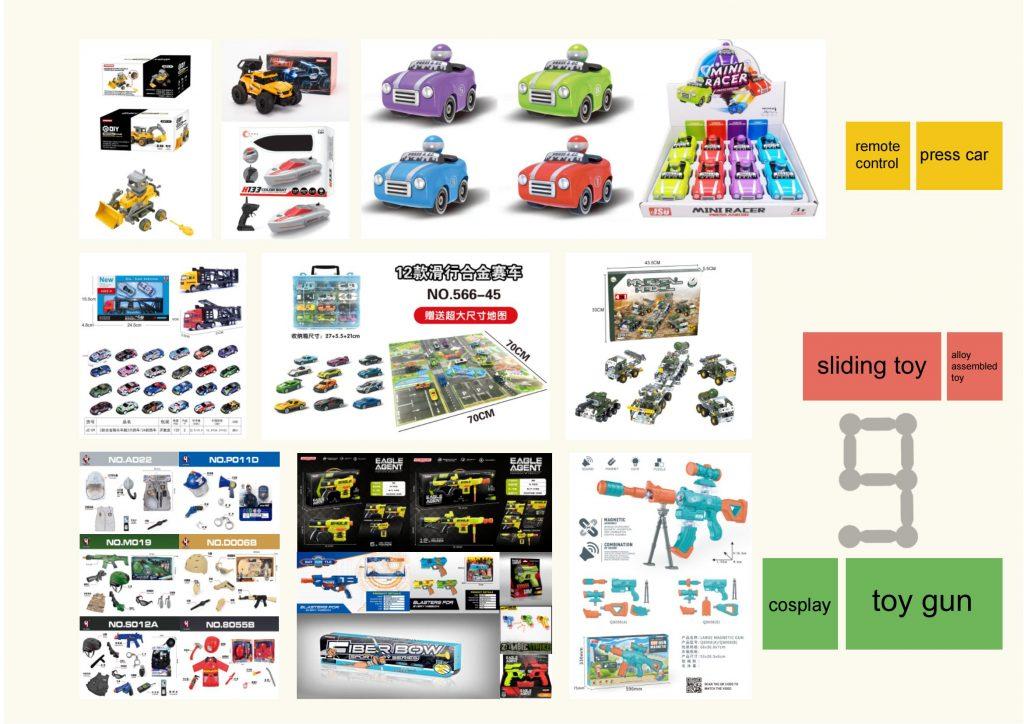 【catalog】kilo lucky educational toys catalog 2021